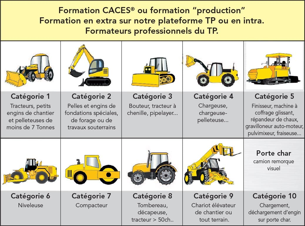 formation_caces