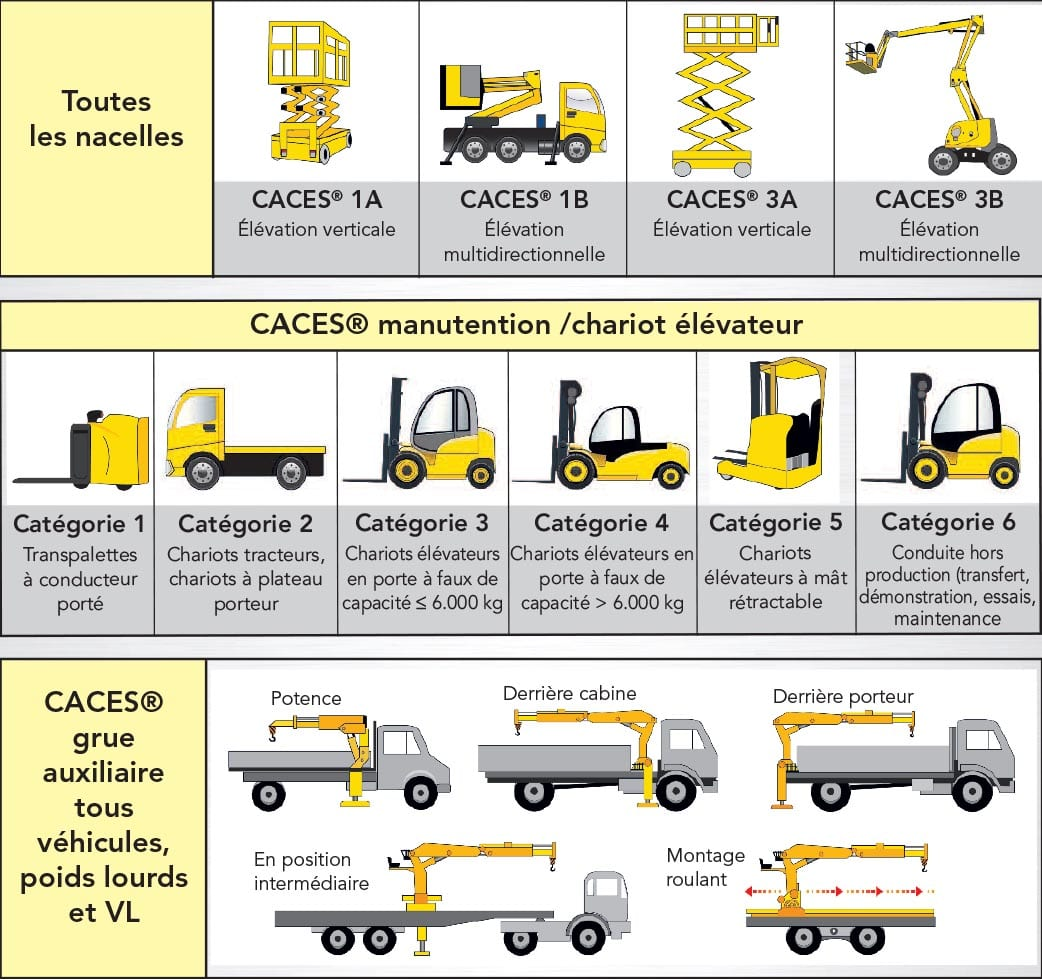 formation_caces2